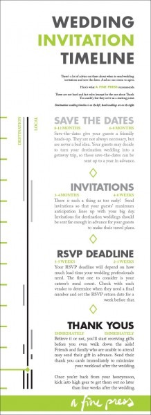 17 Best Images About Invites On Best Party Invitation Collection