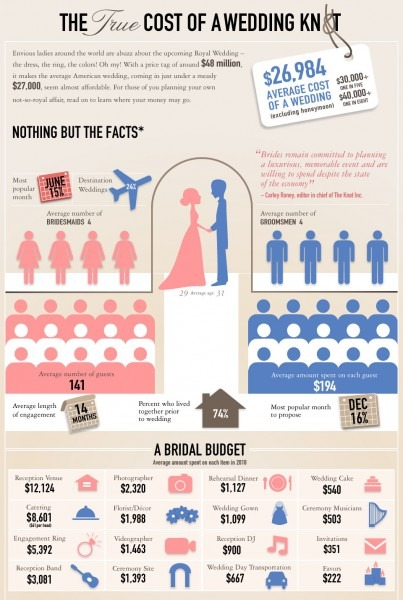 Inspirational How Much Do Wedding Invitations Cost 92 On