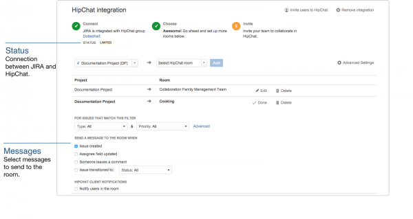 Integrating With Hipchat