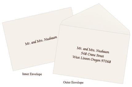 Wedding Invitation Template Proper Etiquette For Addressing