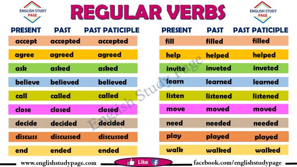 Regular Verbs » Your Home English Classroom