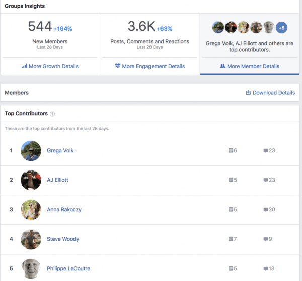 Everything You Need To Know About Facebook Groups (2018 Update)
