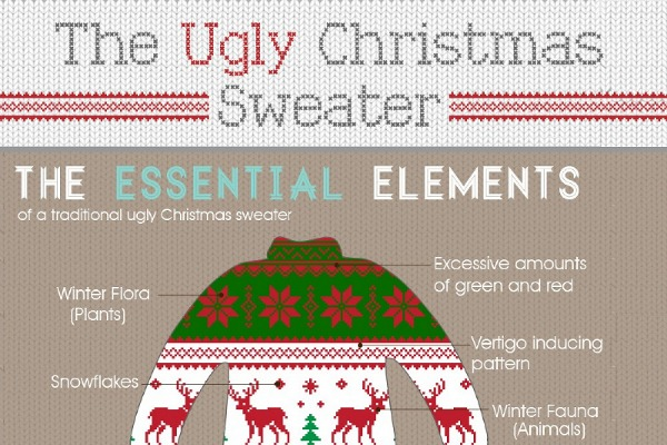 Ugly Christmas Sweater Party Invitation Wording Ideas Elegant Ugly
