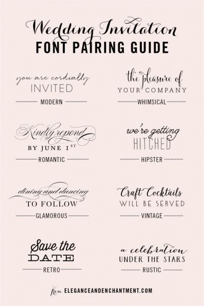 Wedding Invitation Font Wedding Invitation Font And The