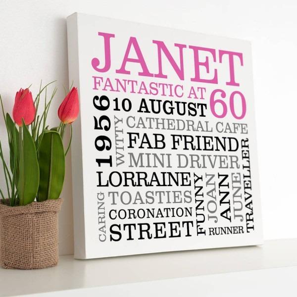 What Write Birthday Card Unique Personalised Typographic Art Type