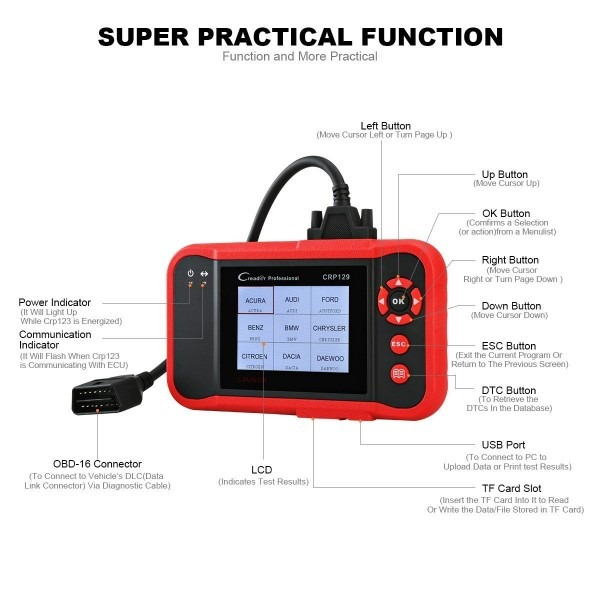 Amazon Com  Launch Crp129 Obd2 Scanner Auto Code Reader Abs Airbag