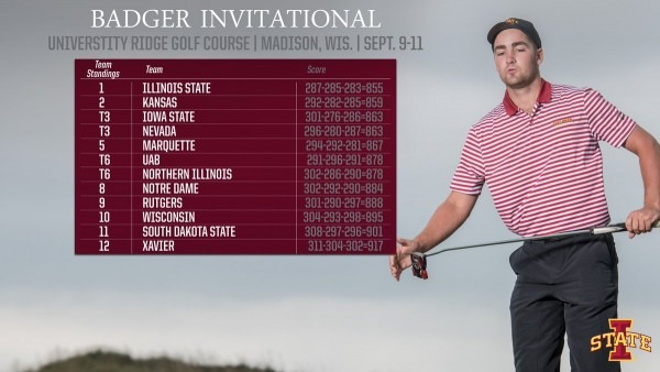 Iowa State Men's Golf On Twitter   Iowa State Posts A 286 On The