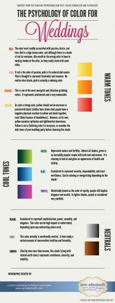 Psychology Of Color – Ann Elizabeth
