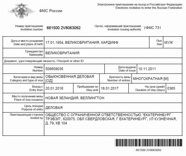 Visa Support Letter Sample Russia
