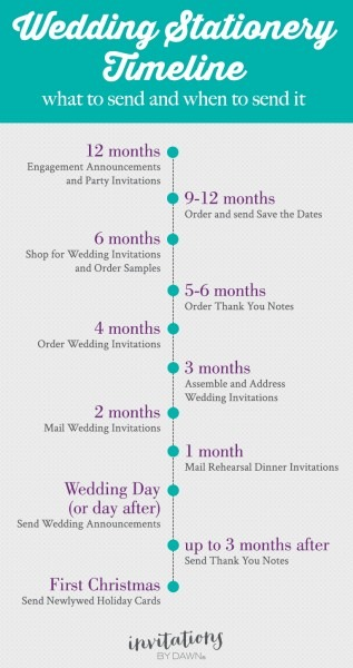 Wedding Stationery Timeline  What To Send And When To Send It!