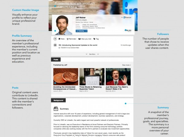 How To Use Linkedin For Marketing  Top 10 Tips