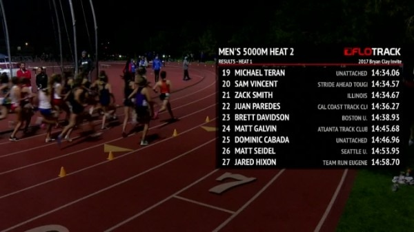 Women's 5k, Heat 2