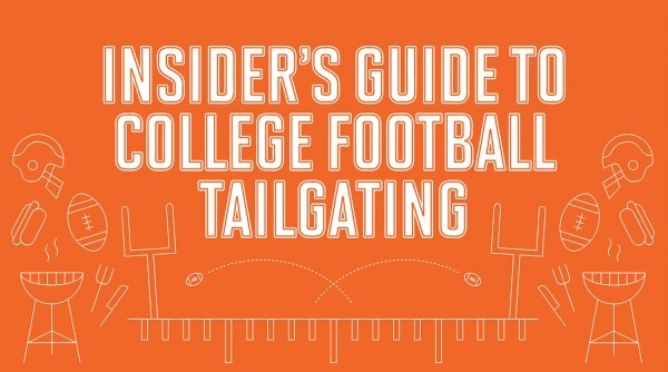 College Football Tailgating 2018  Tips, Parking Advice, Food