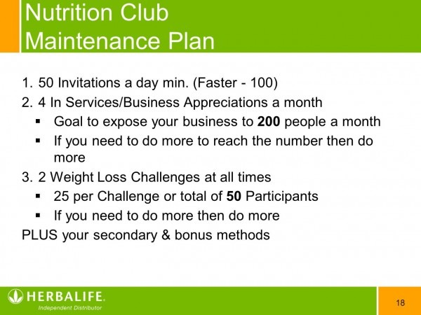 Ncu (nutrition Club University) Fast Track Training