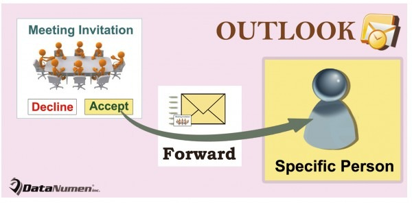 How To Auto Forward A Meeting Invitation To A Specific Person When