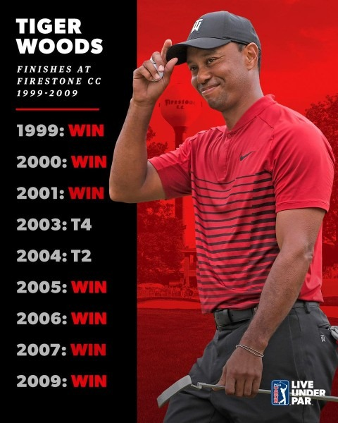 Woods Descends Swiss Alps Seeking To Climb To A Ninth Victory In