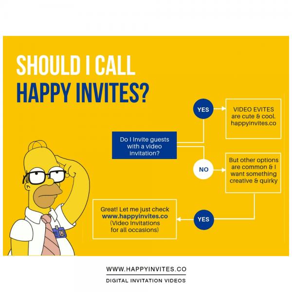Save The Date Digital Invitations At Www Happyinvites Co