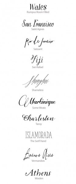 Wedding Invitation Calligraphy Fonts From I Is One Of The Best