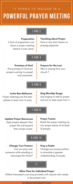 11 Things To Include In A Powerful Prayer Meeting