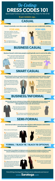 Dress Codes & What They Mean [infographic]