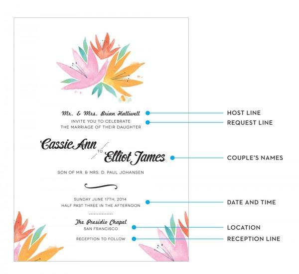Wedding Invitation Dress Code Wording Uk