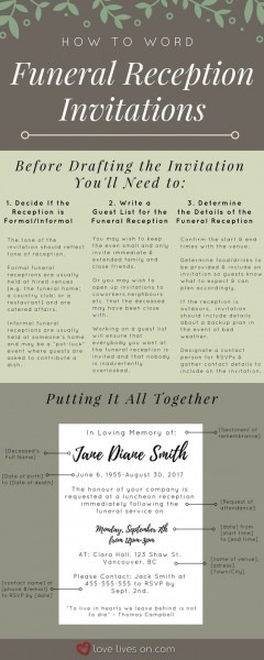 How To Write Your Funeral Reception Invitations
